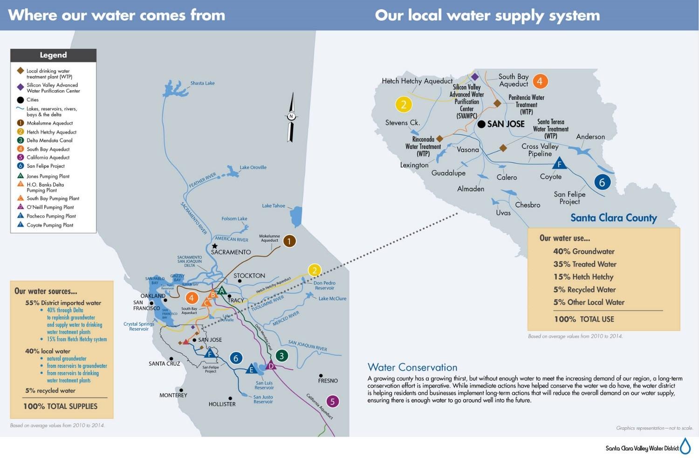 Water Supply Planning Santa Clara Valley Water - San jose water supply map